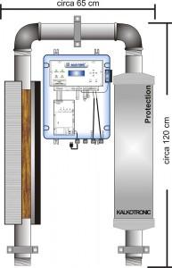 Kalko Tronic - Ingombri sistema anticalcare industria - condominio 5-15 appartamenti