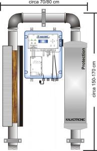 Kalko Tronic - Ingombri sistema anticalcare industria - condominio 12-25 appartamenti