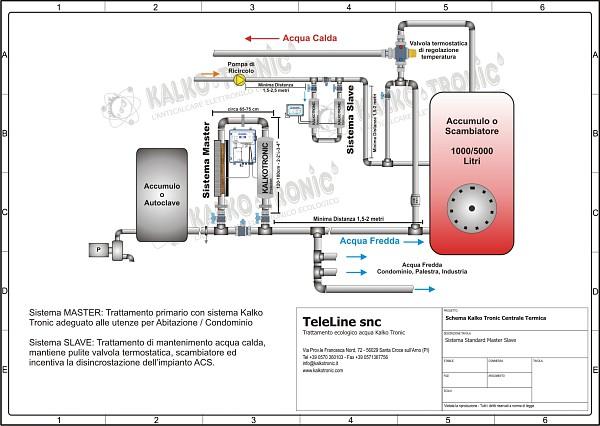 Schemi di installazione kalkotronic for Autoclave funzionamento schema