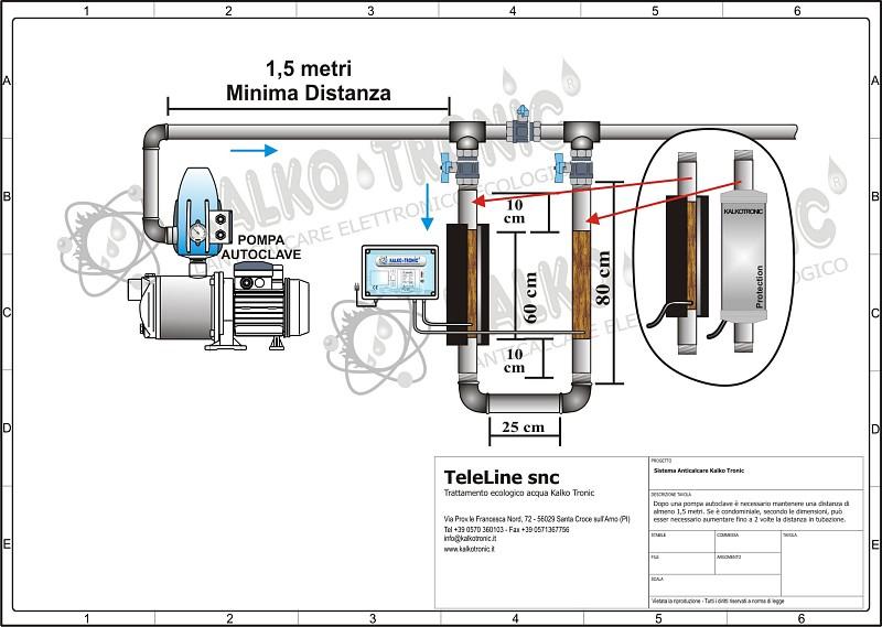 Schema impianto autoclave condominiale fare di una mosca for Impianto autoclave schema