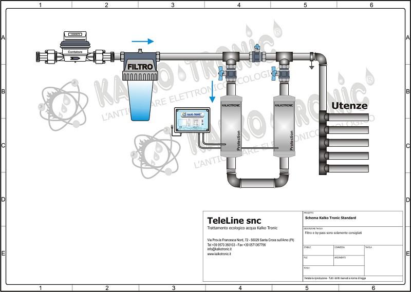 Schema base Kalko Tronic - Utenze