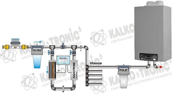 Nuovi impianti: Kalko Tronic dopo contatore e polifosfato alla caldaia