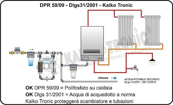Obbligo trattamento acqua dpr 59 09 e uni 8065 for Caldaia ad acqua di plastica