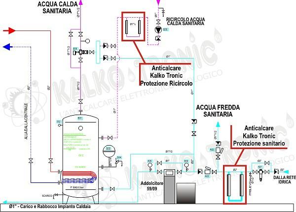 Schema impianto centrale Kalko Tronic600