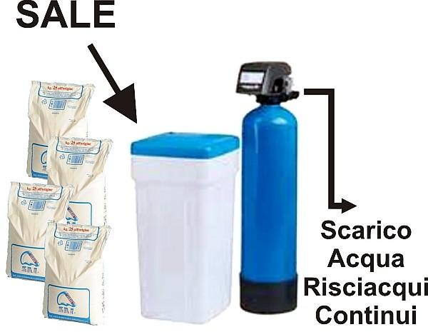 Sale addolcitore acqua  Termosifoni in ghisa scheda tecnica
