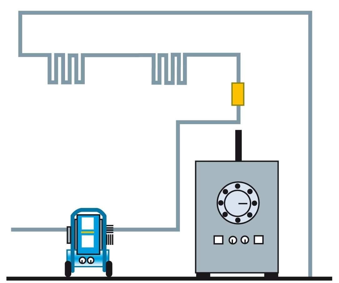 Lavaggio tubazioni radiatori