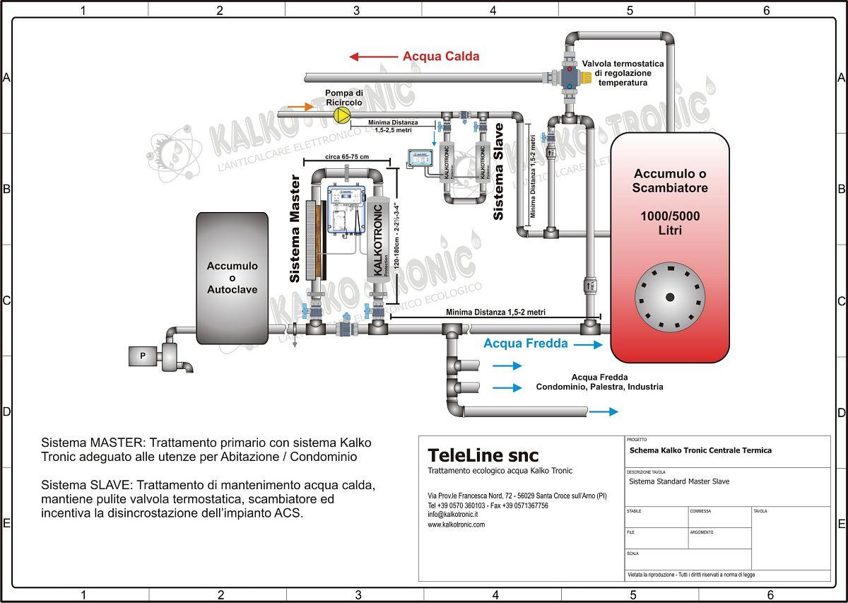 Condomini da 15 20 25 30 a oltre 50 appartamenti for Pex sistema di riscaldamento ad acqua calda