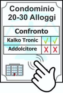 Confronto KT - Addolcitore 20-30 appartamenti